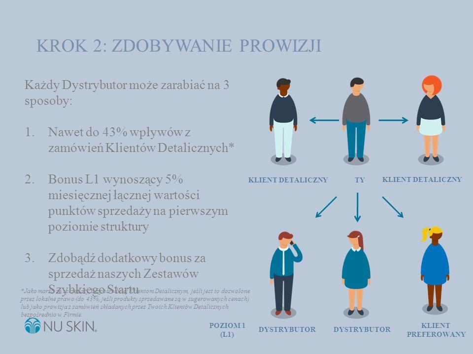 KROK 4: PRZYKŁADOWE OBLICZENIA TY - KIEROWNIK RUBINOWY 3 000 GSV PROWIZJA = 1 067 € EB równe 10% = 237 € EEB równe 5% = 118 € DBLG1 równe 10% = 950 € G2 równe 0% = 0 € G1 równe 5% = 475 € G2 równe 5% = 475 € MAKSYMALIZATOR WARTOŚCI MAKSYMALIZATOR ZASIĘGU KIEROWNIK ZŁOTY 3 000 GSV G3 równe 5% = 475 € KIEROWNIK ZŁOTY 3 000 GSV KIEROWNIK ZŁOTY 3 000 GSV KIEROWNIK LAPISOWY 3 000 GSV KIEROWNIK 3 000 GSV KIEROWNIK ZŁOTY 3 000 GSV KIEROWNIK ZŁOTY 3 000 GSV KIEROWNIK LAPISOWY 3 000 GSV KIEROWNIK 3 000 GSV KIEROWNIK 3 000 GSV KIEROWNIK 3 000 GSV KIEROWNIK 3 000 GSV G3 równe 0% = 0 € EB równe 10% = 237 € PROWIZJA = 1 662 € *Podane liczby są przykładowe i nie mogą być interpretowane jako gwarancja, obietnica, wyobrażenie lub zapewnienie zysku.