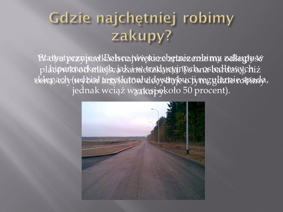 Jak działają na Polaków reklamy i promocje.