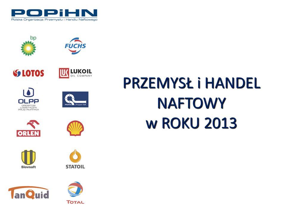 Przemysł i Handel Naftowy 2013 / 12 Dlaczego ceny paliw w Polsce uległy obniżce.