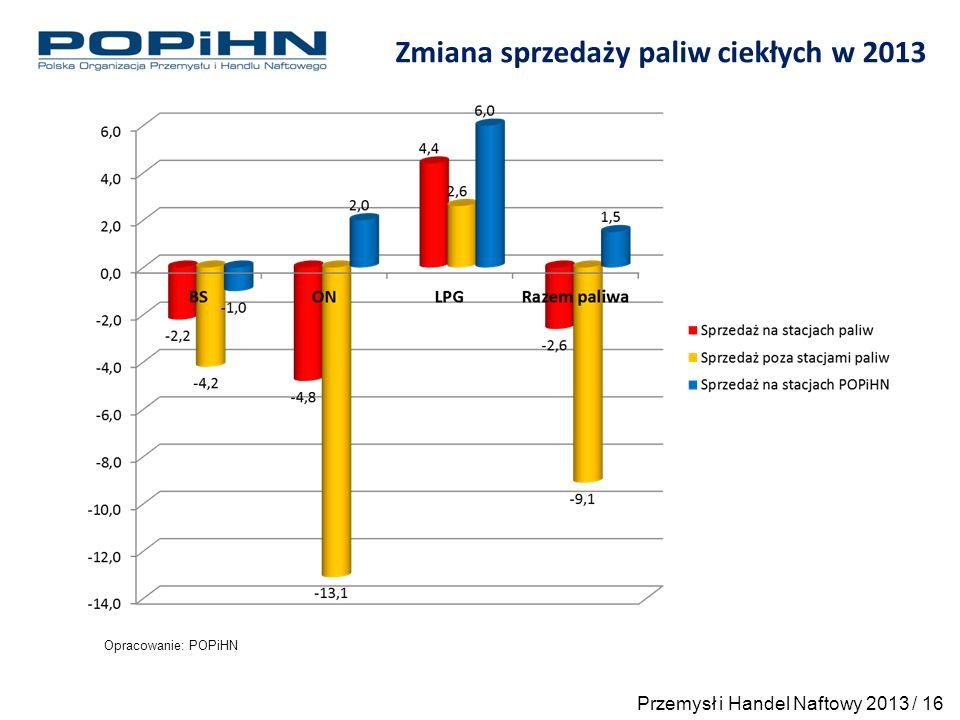 Opracowanie: POPiHN Zmiana sprzedaży paliw ciekłych w 2013 Przemysł i Handel Naftowy 2013 / 16