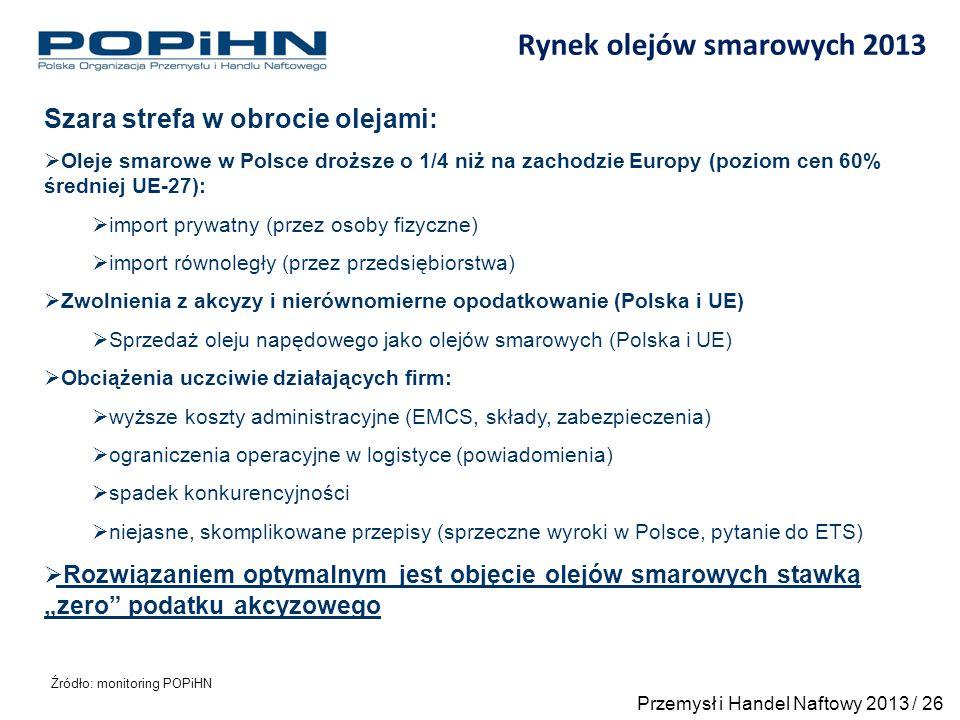 Rynek olejów smarowych 2013 Źródło: monitoring POPiHN Od III kwartału 2010 segment motoryzacyjny i przemysłowy pozostają w trwałym trendzie wzrostowym.