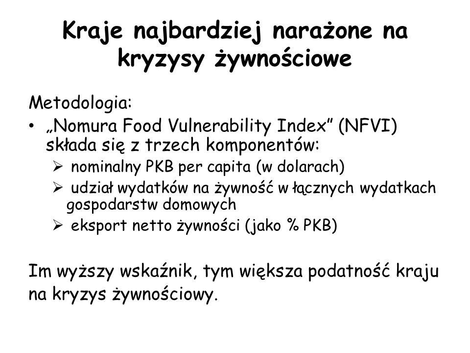 """Kraje najbardziej narażone na kryzysy żywnościowe Metodologia: """"Nomura Food Vulnerability Index (NFVI) składa się z trzech komponentów:  nominalny PKB per capita (w dolarach)  udział wydatków na żywność w łącznych wydatkach gospodarstw domowych  eksport netto żywności (jako % PKB) Im wyższy wskaźnik, tym większa podatność kraju na kryzys żywnościowy."""