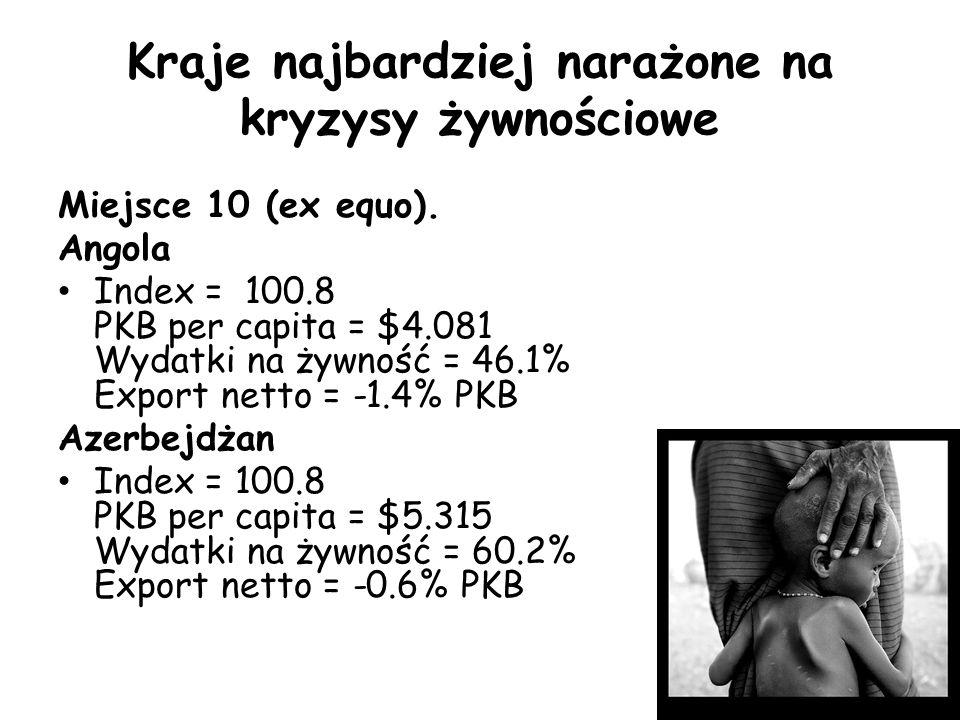 Kraje najbardziej narażone na kryzysy żywnościowe Miejsce 10 (ex equo). Angola Index = 100.8 PKB per capita = $4.081 Wydatki na żywność = 46.1% Export