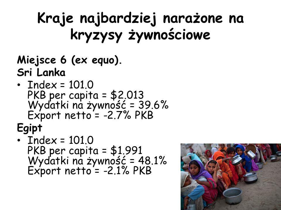 Kraje najbardziej narażone na kryzysy żywnościowe Miejsce 6 (ex equo). Sri Lanka Index = 101.0 PKB per capita = $2.013 Wydatki na żywność = 39.6% Expo