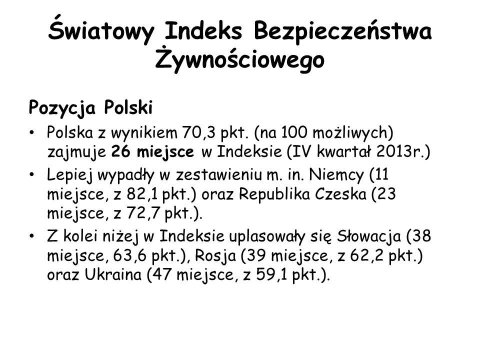 Światowy Indeks Bezpieczeństwa Żywnościowego Pozycja Polski Polska z wynikiem 70,3 pkt. (na 100 możliwych) zajmuje 26 miejsce w Indeksie (IV kwartał 2