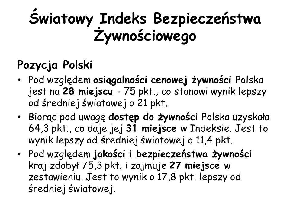 Światowy Indeks Bezpieczeństwa Żywnościowego Pozycja Polski Pod względem osiągalności cenowej żywności Polska jest na 28 miejscu - 75 pkt., co stanowi wynik lepszy od średniej światowej o 21 pkt.