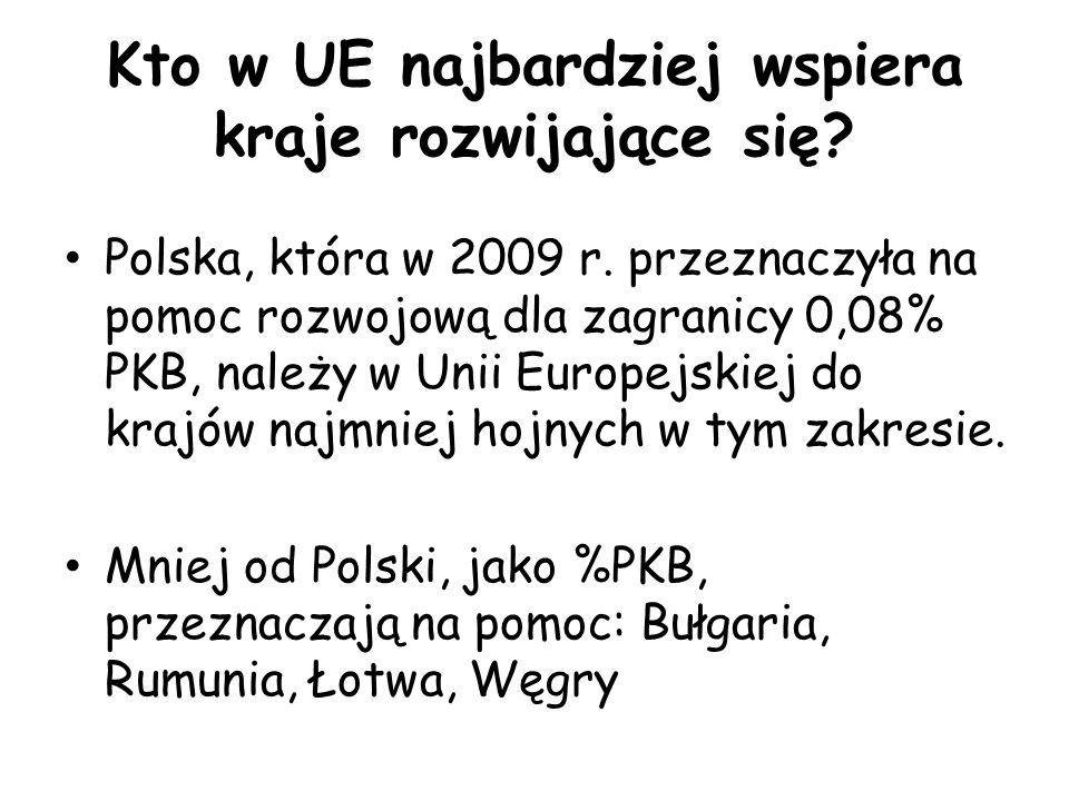 Kto w UE najbardziej wspiera kraje rozwijające się? Polska, która w 2009 r. przeznaczyła na pomoc rozwojową dla zagranicy 0,08% PKB, należy w Unii Eur