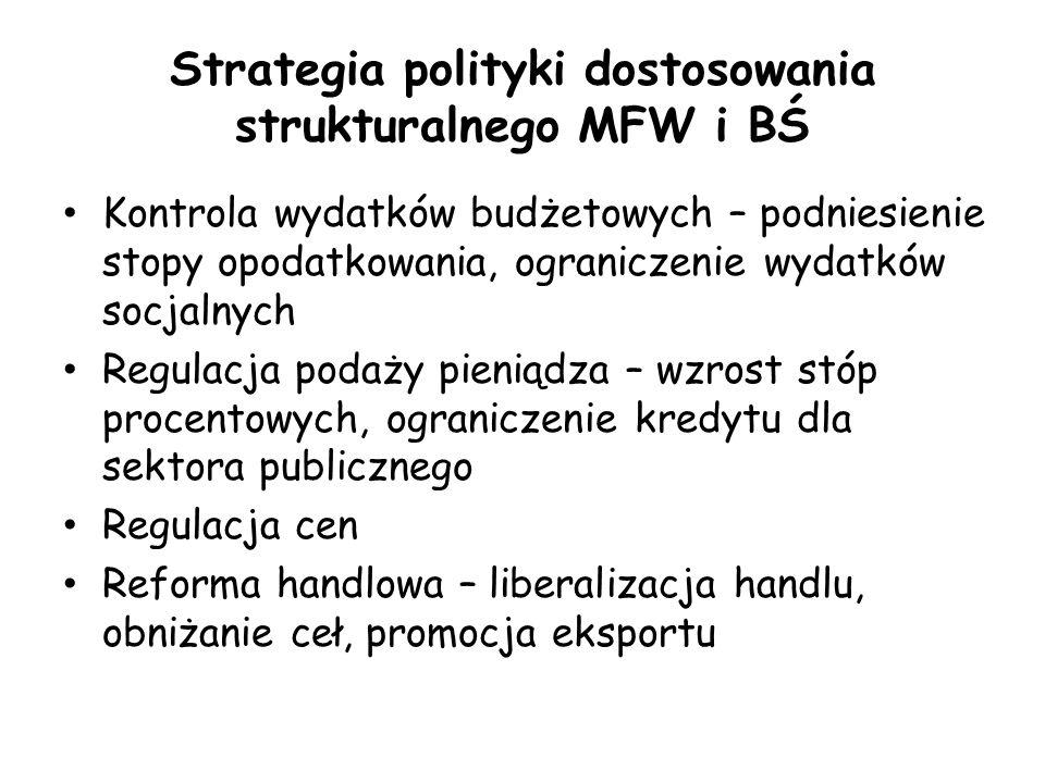 Strategia polityki dostosowania strukturalnego MFW i BŚ Kontrola wydatków budżetowych – podniesienie stopy opodatkowania, ograniczenie wydatków socjalnych Regulacja podaży pieniądza – wzrost stóp procentowych, ograniczenie kredytu dla sektora publicznego Regulacja cen Reforma handlowa – liberalizacja handlu, obniżanie ceł, promocja eksportu