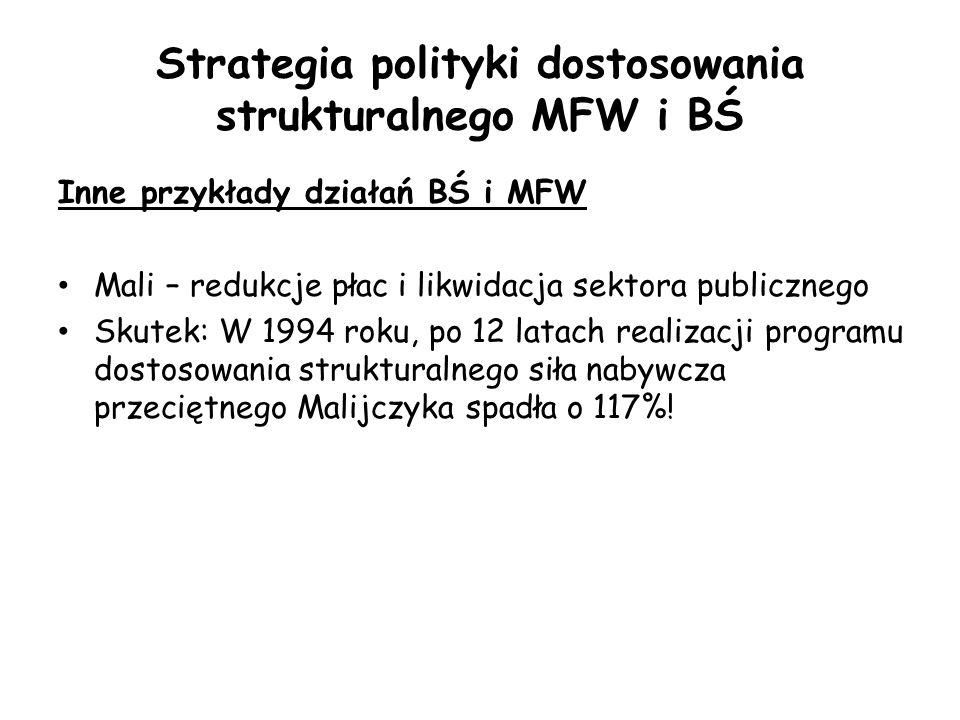 Strategia polityki dostosowania strukturalnego MFW i BŚ Inne przykłady działań BŚ i MFW Mali – redukcje płac i likwidacja sektora publicznego Skutek: W 1994 roku, po 12 latach realizacji programu dostosowania strukturalnego siła nabywcza przeciętnego Malijczyka spadła o 117%!
