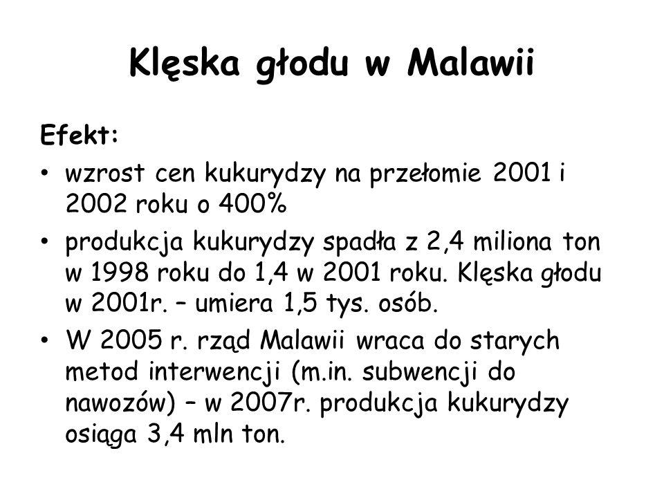 Klęska głodu w Malawii Efekt: wzrost cen kukurydzy na przełomie 2001 i 2002 roku o 400% produkcja kukurydzy spadła z 2,4 miliona ton w 1998 roku do 1,4 w 2001 roku.