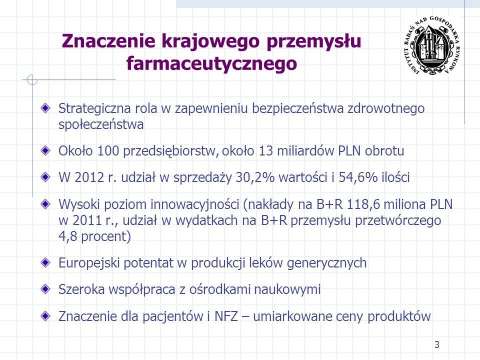 Znaczenie krajowego przemysłu farmaceutycznego Strategiczna rola w zapewnieniu bezpieczeństwa zdrowotnego społeczeństwa Około 100 przedsiębiorstw, oko