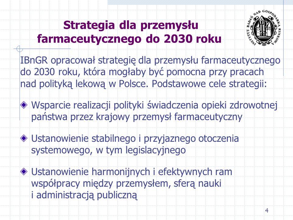 Rola Strategii rozwoju krajowego przemysłu farmaceutycznego Dokument stanowiący bazę dialogu sektora z instytucjami regulującymi jego działanie Dokument wyznaczający kierunki rozwoju sektora Przedstawienie pożądanego i możliwego do realizacji scenariusza rozwoju Wskazanie barier, ryzyk i zagrożeń rozwoju 5