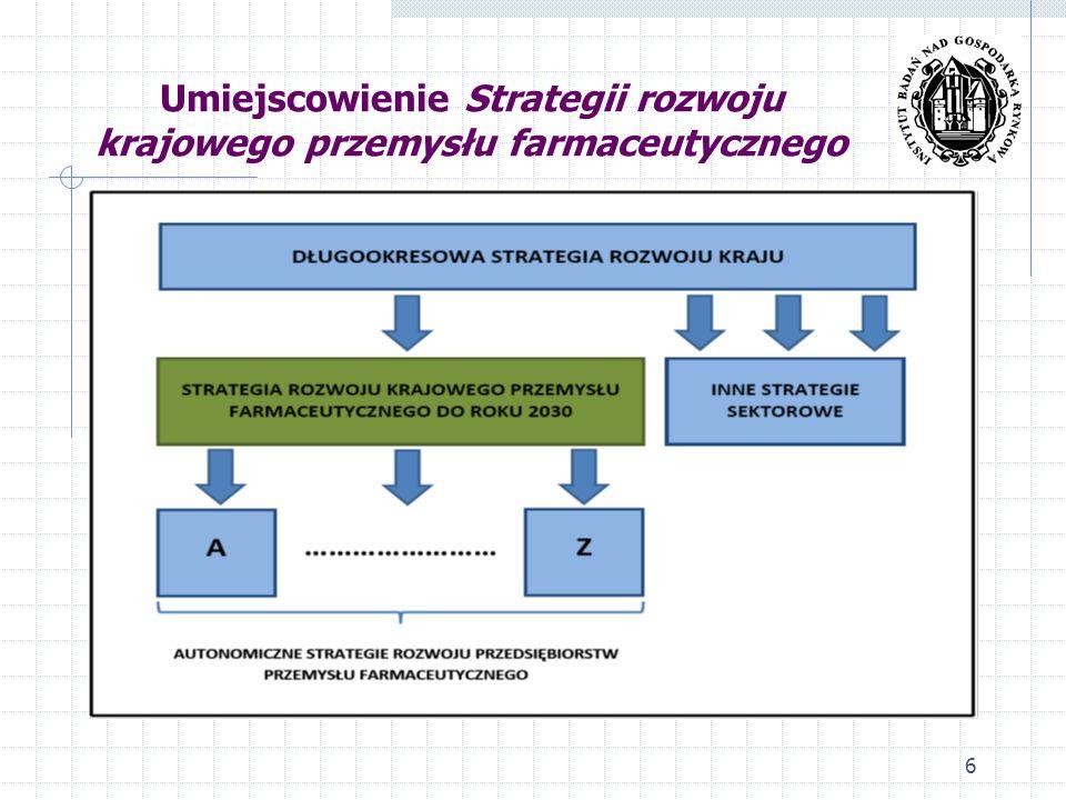 Umiejscowienie Strategii rozwoju krajowego przemysłu farmaceutycznego 6