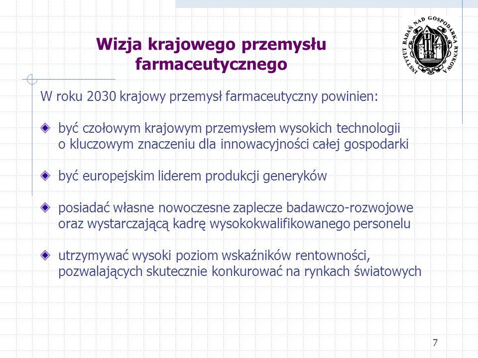 Wizja krajowego przemysłu farmaceutycznego 8 W roku 2030 krajowy przemysł farmaceutyczny powinien: funkcjonować w stabilnym i skutecznym systemie finansowania działalności badawczo-rozwojowej odnosić korzyści z obowiązującego przyjaznego środowiska legislacyjnego, wspierającego jego rozwój i tworzonego z wykorzystaniem szeroko zakrojonych konsultacji społecznych zwiększyć stopień konsolidacji i współpracy między firmami znacząco powiększyć wolumen eksportu oraz zwiększyć swój udział w rynku krajowym