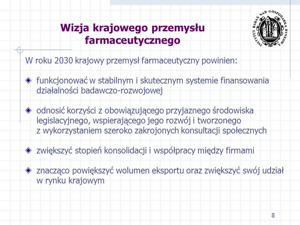 Wizja krajowego przemysłu farmaceutycznego 8 W roku 2030 krajowy przemysł farmaceutyczny powinien: funkcjonować w stabilnym i skutecznym systemie fina