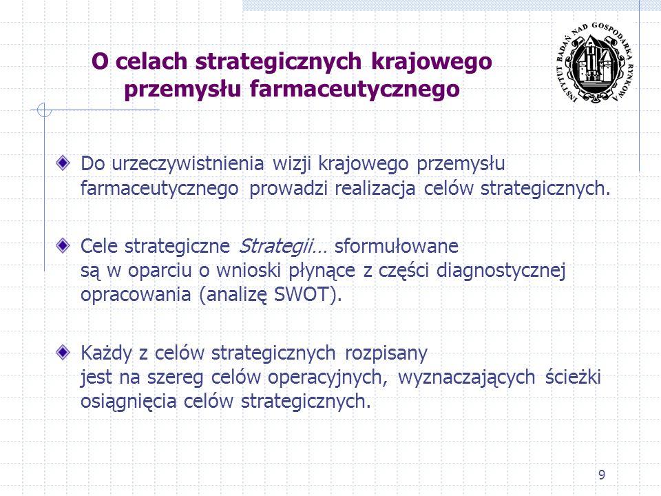 O celach strategicznych krajowego przemysłu farmaceutycznego Do urzeczywistnienia wizji krajowego przemysłu farmaceutycznego prowadzi realizacja celów