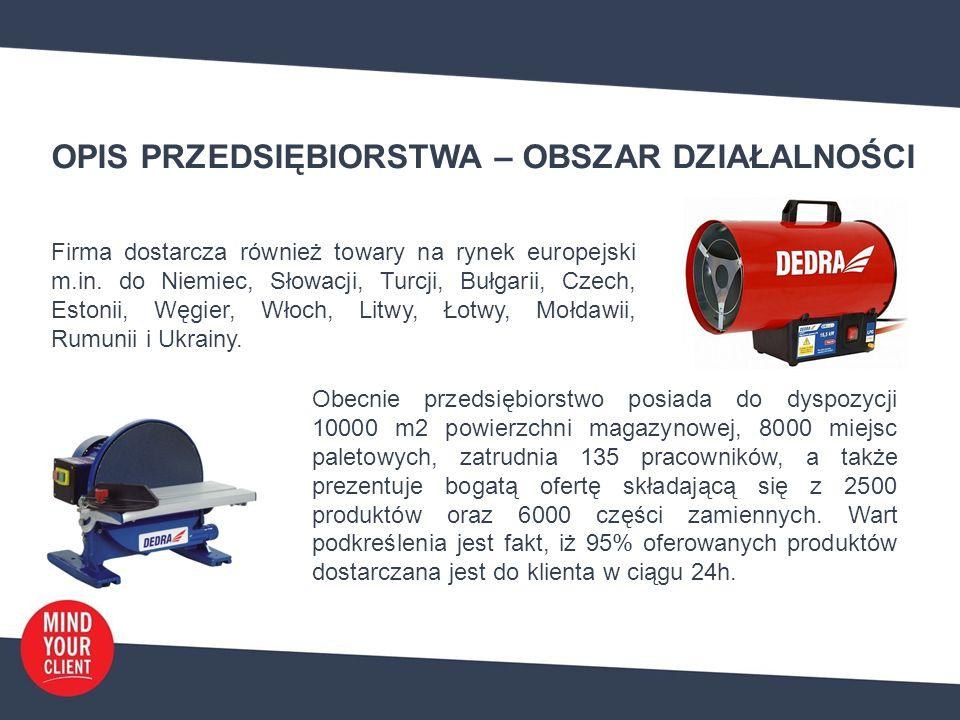 OPIS PRZEDSIĘBIORSTWA – OBSZAR DZIAŁALNOŚCI Firma dostarcza również towary na rynek europejski m.in.