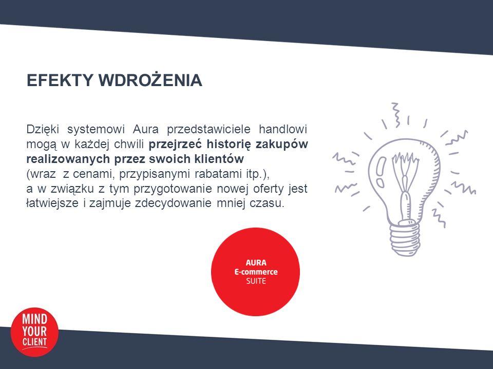 EFEKTY WDROŻENIA Handlowcy zatrudnieni w Dedrze mają do dyspozycji wygodne i funkcjonalne narzędzie do komunikacji ze swoimi klientami, nie są zmuszeni do działań administracyjnych tj.