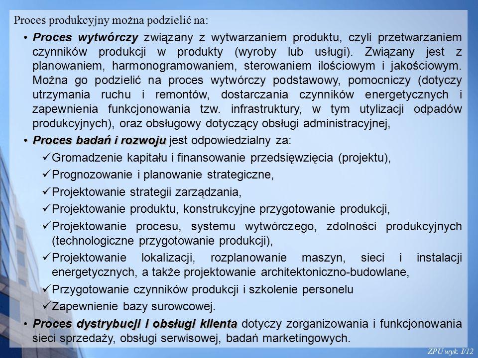 ZPU wyk. I/12 Proces produkcyjny można podzielić na: Proces wytwórczy związany z wytwarzaniem produktu, czyli przetwarzaniem czynników produkcji w pro