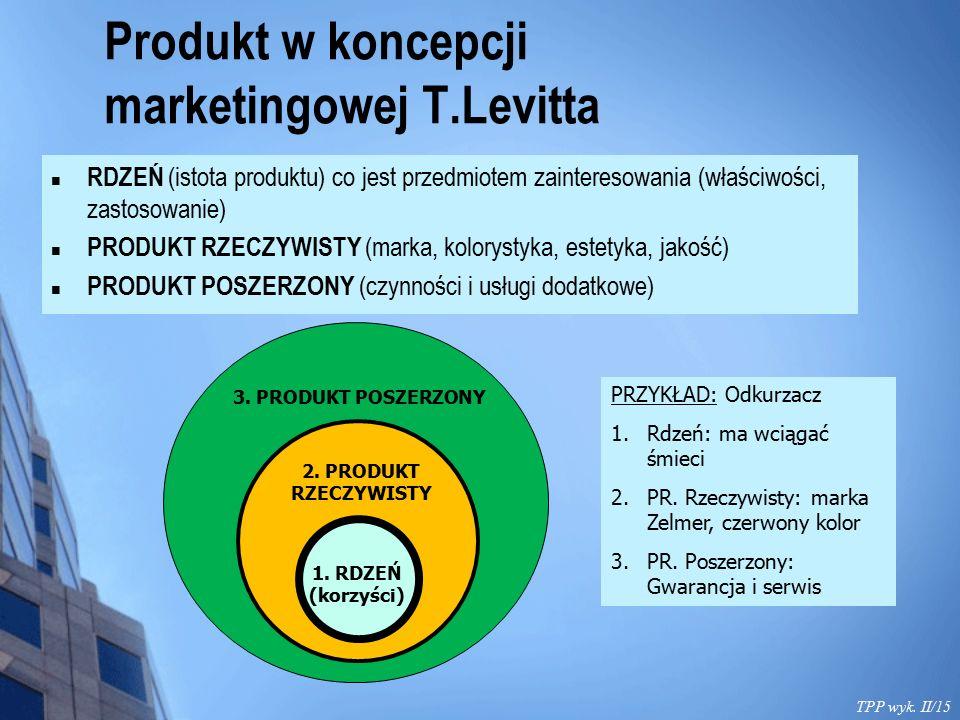 Produkt w koncepcji marketingowej T.Levitta TPP wyk. II/15 RDZEŃ (istota produktu) co jest przedmiotem zainteresowania (właściwości, zastosowanie) PRO