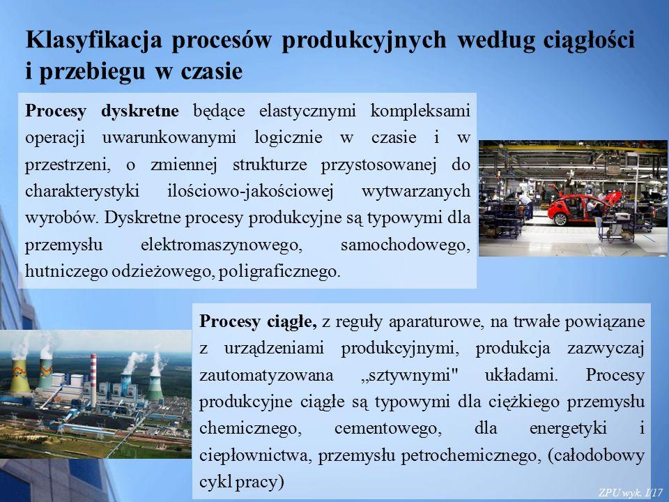ZPU wyk. I/17 Klasyfikacja procesów produkcyjnych według ciągłości i przebiegu w czasie Procesy dyskretne będące elastycznymi kompleksami operacji uwa