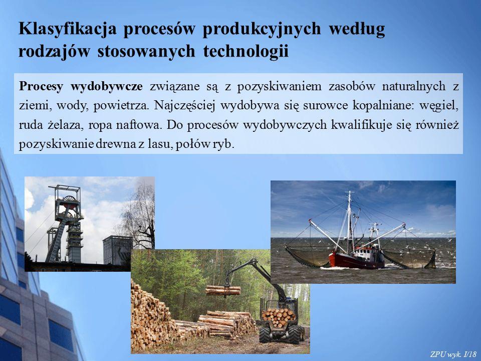 ZPU wyk. I/18 Procesy wydobywcze związane są z pozyskiwaniem zasobów naturalnych z ziemi, wody, powietrza. Najczęściej wydobywa się surowce kopalniane