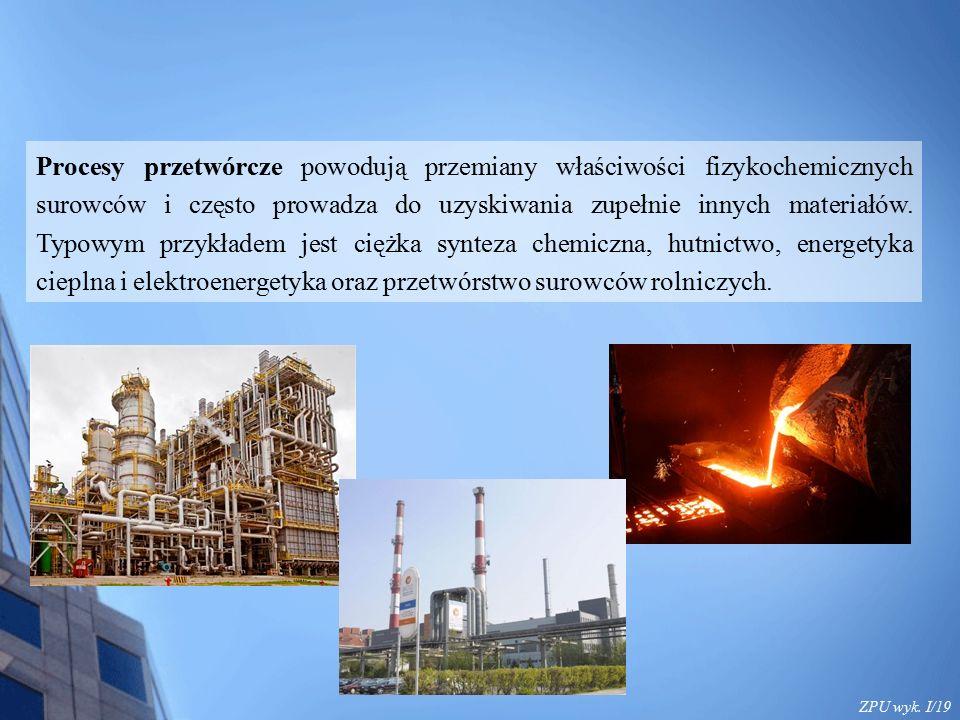 ZPU wyk. I/19 Procesy przetwórcze powodują przemiany właściwości fizykochemicznych surowców i często prowadza do uzyskiwania zupełnie innych materiałó