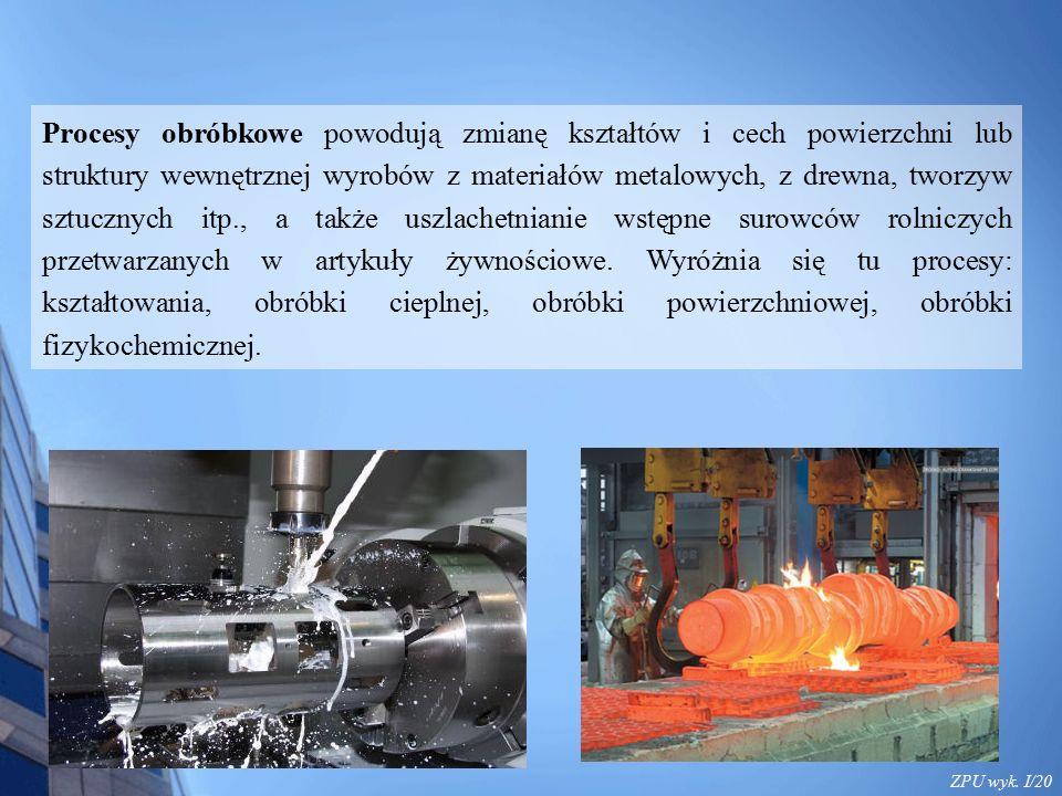 ZPU wyk. I/20 Procesy obróbkowe powodują zmianę kształtów i cech powierzchni lub struktury wewnętrznej wyrobów z materiałów metalowych, z drewna, twor