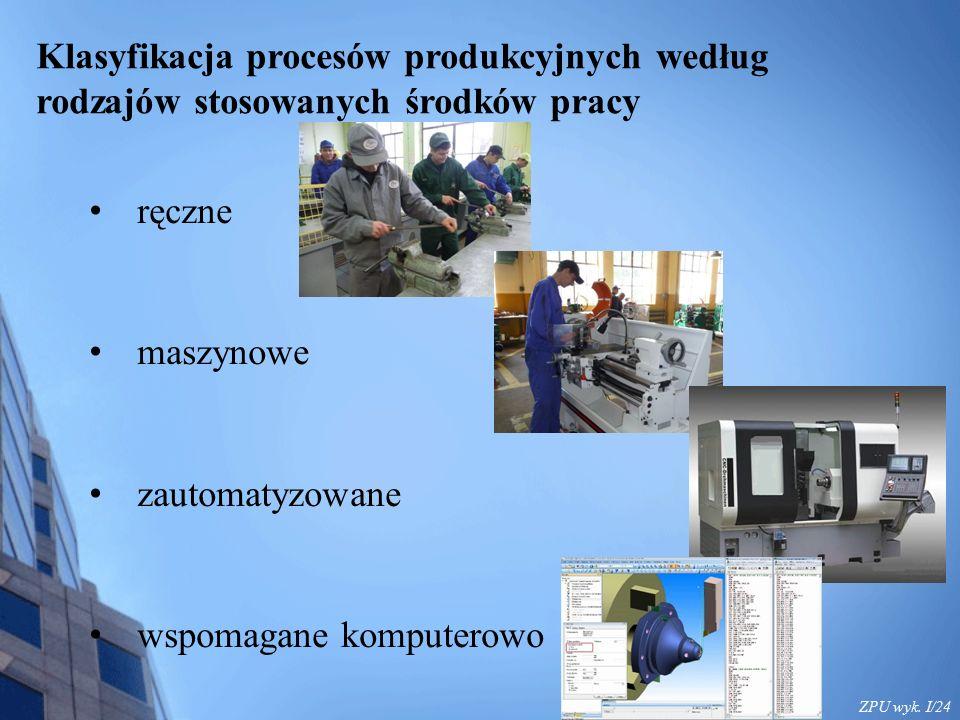 ZPU wyk. I/24 Klasyfikacja procesów produkcyjnych według rodzajów stosowanych środków pracy ręczne maszynowe zautomatyzowane wspomagane komputerowo