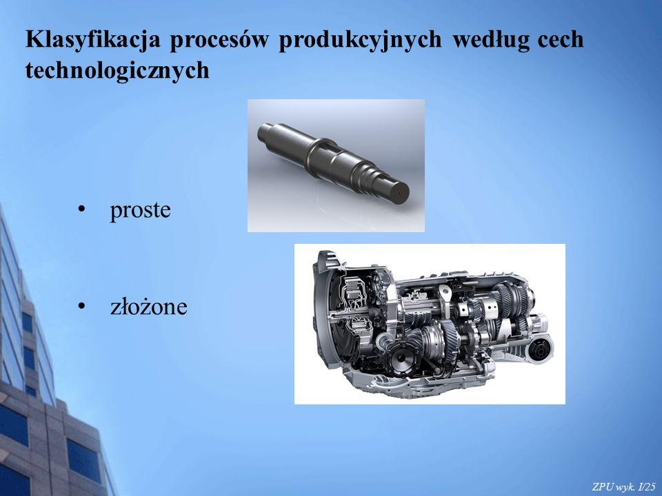 ZPU wyk. I/25 Klasyfikacja procesów produkcyjnych według cech technologicznych proste złożone