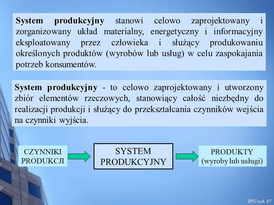 ZPU wyk. I/7 System produkcyjny System produkcyjny - to celowo zaprojektowany i utworzony zbiór elementów rzeczowych, stanowiący całość niezbędny do r