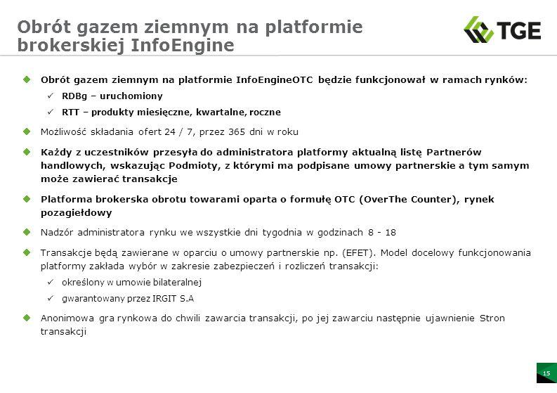 Obrót gazem ziemnym na platformie InfoEngineOTC będzie funkcjonował w ramach rynków: RDBg – uruchomiony RTT – produkty miesięczne, kwartalne, roczne Możliwość składania ofert 24 / 7, przez 365 dni w roku Każdy z uczestników przesyła do administratora platformy aktualną listę Partnerów handlowych, wskazując Podmioty, z którymi ma podpisane umowy partnerskie a tym samym może zawierać transakcje Platforma brokerska obrotu towarami oparta o formułę OTC (OverThe Counter), rynek pozagiełdowy Nadzór administratora rynku we wszystkie dni tygodnia w godzinach 8 - 18 Transakcje będą zawierane w oparciu o umowy partnerskie np.