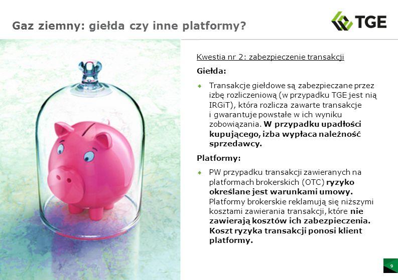 Gaz ziemny: giełda czy inne platformy.