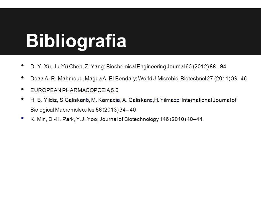Bibliografia D.-Y. Xu, Ju-Yu Chen, Z.
