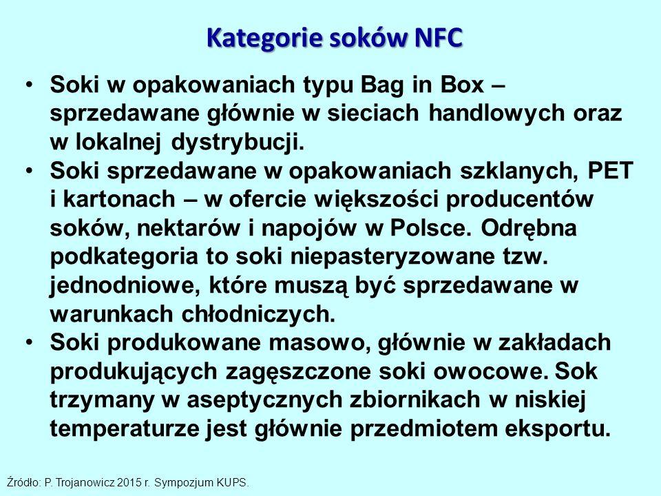 Kategorie soków NFC Soki w opakowaniach typu Bag in Box – sprzedawane głównie w sieciach handlowych oraz w lokalnej dystrybucji.