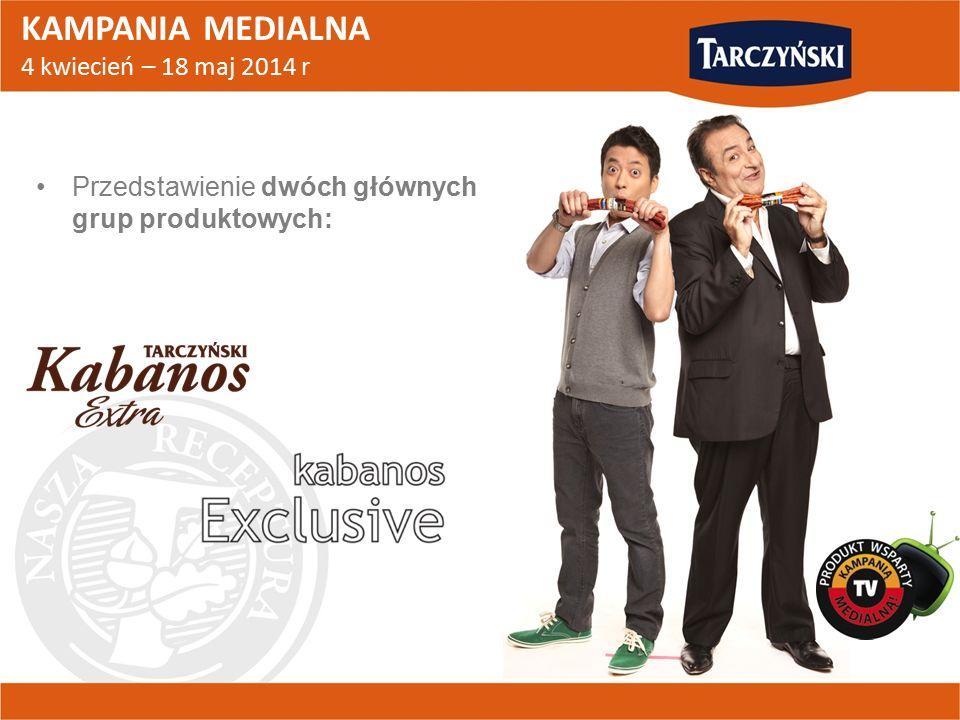 Przedstawienie dwóch głównych grup produktowych: KAMPANIA MEDIALNA 4 kwiecień – 18 maj 2014 r