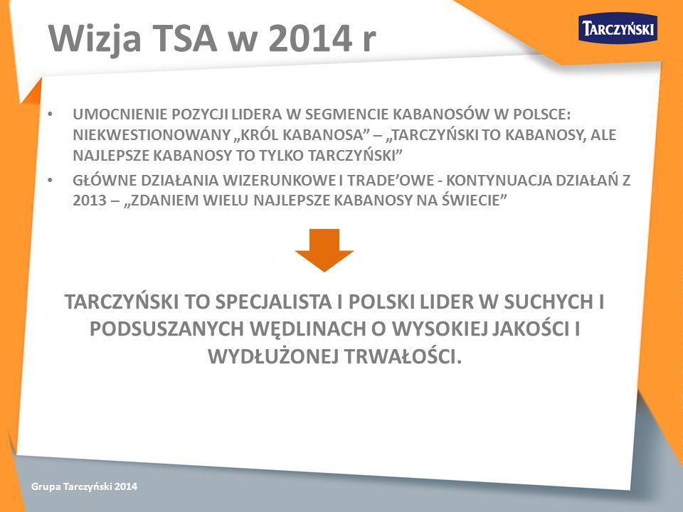 Grupa Tarczyński 2014 TARCZYŃSKI TO SPECJALISTA I POLSKI LIDER W SUCHYCH I PODSUSZANYCH WĘDLINACH O WYSOKIEJ JAKOŚCI I WYDŁUŻONEJ TRWAŁOŚCI.