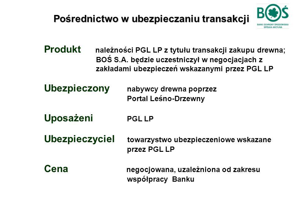 Pośrednictwo w ubezpieczaniu transakcji Produkt należności PGL LP z tytułu transakcji zakupu drewna; BOŚ S.A. będzie uczestniczył w negocjacjach z zak