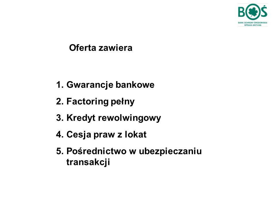 1.Gwarancje bankowe 2.Factoring pełny 3.Kredyt rewolwingowy 4.Cesja praw z lokat 5.Pośrednictwo w ubezpieczaniu transakcji Oferta zawiera