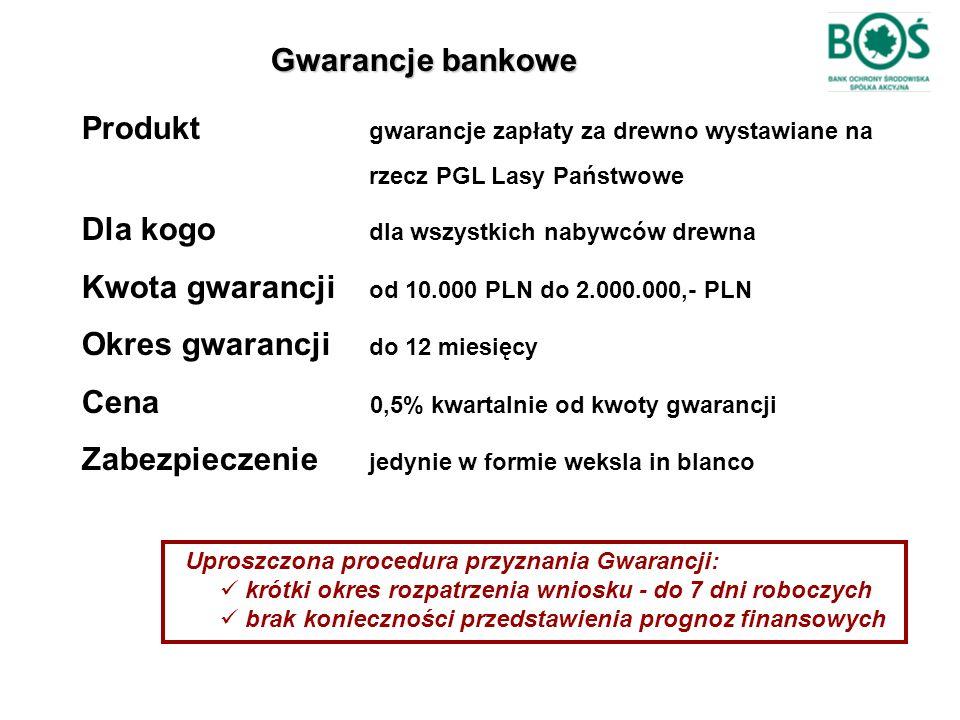 Produkt finansowanie należności od nabywców drewna; transakcje realizowane w ramach umowy generalnej zawartej z Lasami Państwowymi  limit umowy 50.000.000,- PLN  limit na jednego kontrahenta 2.000.000,- PLN Faktorant jednostki PGL Lasy Państwowe Dłużnik przedsiębiorstwa prowadzące pełną rachunkowość Zabezpieczenie PGL Lasy Państwowe:  weksel własny in blanco  oświadczenie o poddaniu się egzekucji  pełnomocnictwo do rachunku Dłużnicy:  oświadczenie o poddaniu się egzekucji w formie aktu notarialnego w trybie art.777k.p.c.;brak rzeczowych zabezpieczeń Factoring pełny (1)