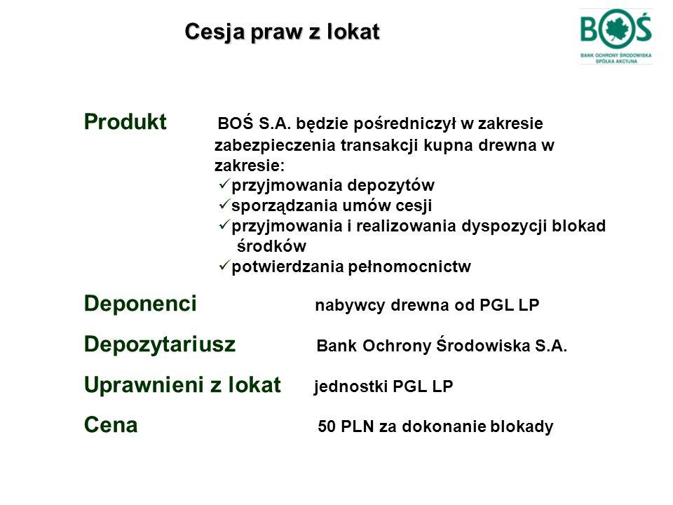 Pośrednictwo w ubezpieczaniu transakcji Produkt należności PGL LP z tytułu transakcji zakupu drewna; BOŚ S.A.