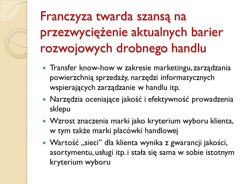 Franczyza twarda szansą na przezwyciężenie aktualnych barier rozwojowych drobnego handlu Transfer know-how w zakresie marketingu, zarządzania powierzchnią sprzedaży, narzędzi informatycznych wspierających zarządzanie w handlu itp.
