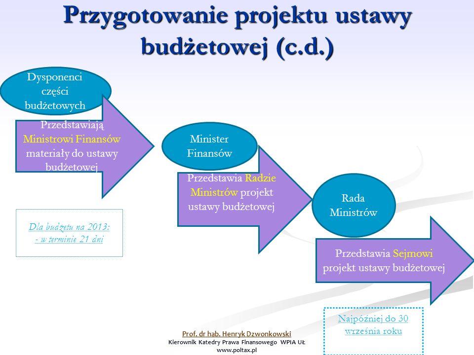 Przygotowanie projektu ustawy budżetowej (c.d.) Rada Ministrów Przedstawia Sejmowi projekt ustawy budżetowej Minister Finansów Dysponenci części budżetowych Przedstawia Radzie Ministrów projekt ustawy budżetowej Przedstawiają Ministrowi Finansów materiały do ustawy budżetowej Dla budżetu na 2013: - w terminie 21 dni Najpóźniej do 30 września roku poprzedzającego Prof.