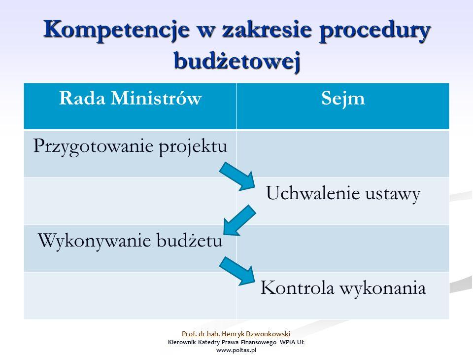 Kompetencje w zakresie procedury budżetowej Rada MinistrówSejm Przygotowanie projektu Uchwalenie ustawy Wykonywanie budżetu Kontrola wykonania Prof.