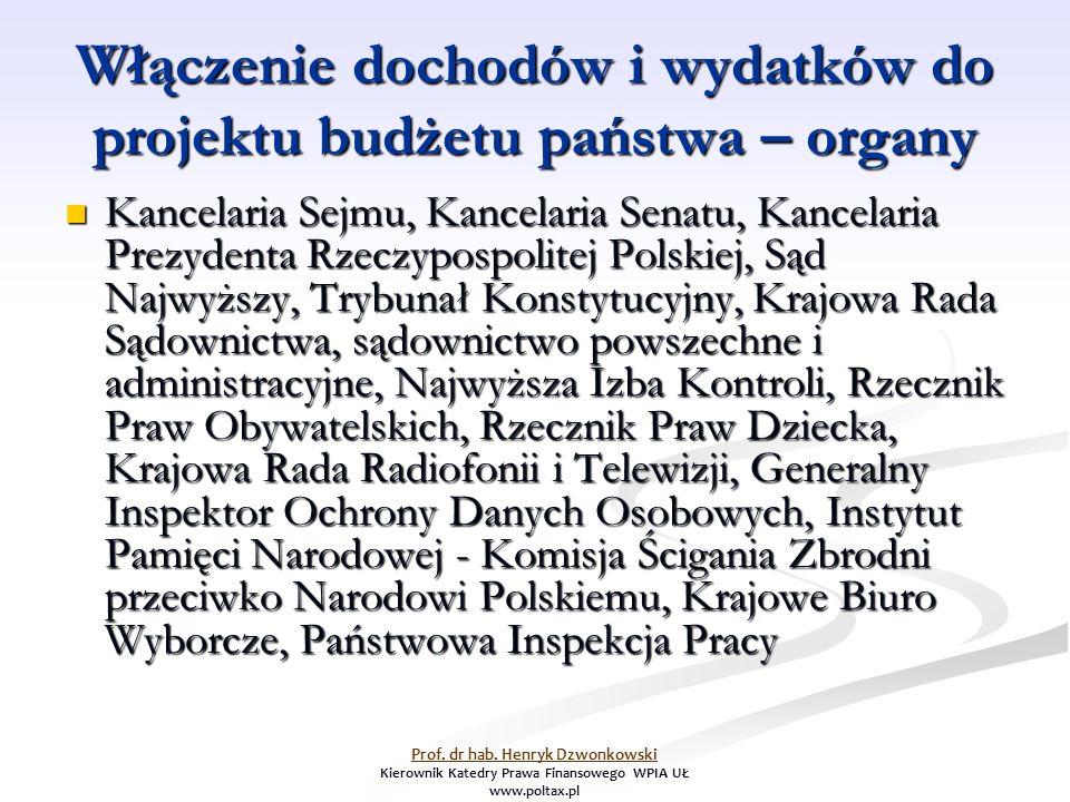 Włączenie dochodów i wydatków do projektu budżetu państwa – organy Kancelaria Sejmu, Kancelaria Senatu, Kancelaria Prezydenta Rzeczypospolitej Polskie