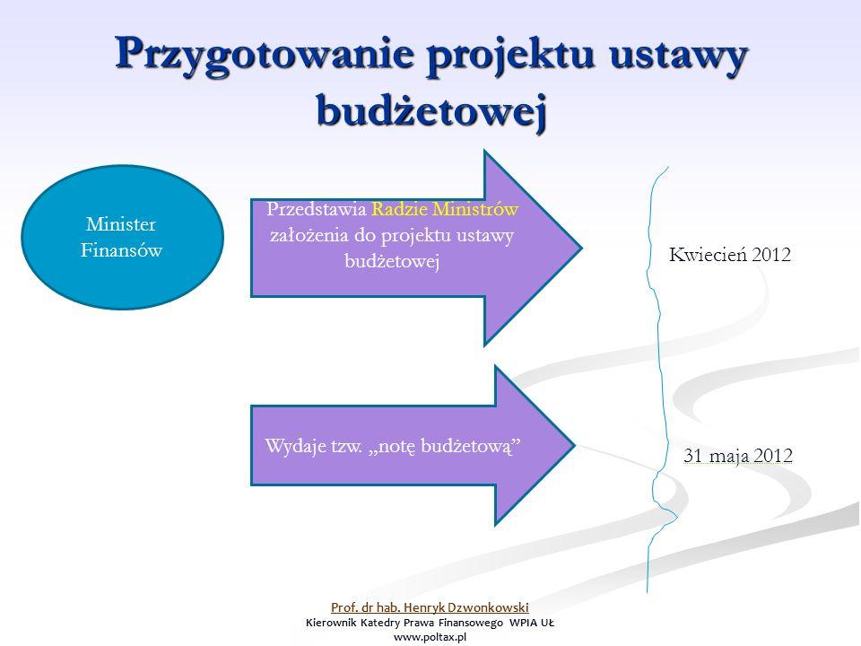 """Przygotowanie projektu ustawy budżetowej Wydaje tzw. """"notę budżetową"""" Minister Finansów Przedstawia Radzie Ministrów założenia do projektu ustawy budż"""