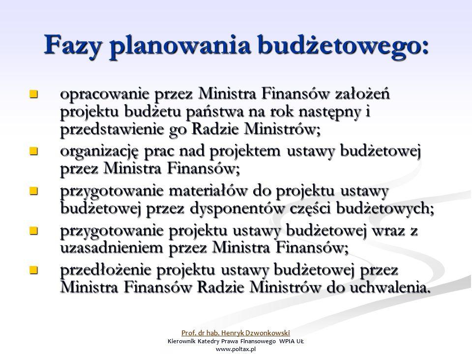 Fazy planowania budżetowego: opracowanie przez Ministra Finansów założeń projektu budżetu państwa na rok następny i przedstawienie go Radzie Ministrów; opracowanie przez Ministra Finansów założeń projektu budżetu państwa na rok następny i przedstawienie go Radzie Ministrów; organizację prac nad projektem ustawy budżetowej przez Ministra Finansów; organizację prac nad projektem ustawy budżetowej przez Ministra Finansów; przygotowanie materiałów do projektu ustawy budżetowej przez dysponentów części budżetowych; przygotowanie materiałów do projektu ustawy budżetowej przez dysponentów części budżetowych; przygotowanie projektu ustawy budżetowej wraz z uzasadnieniem przez Ministra Finansów; przygotowanie projektu ustawy budżetowej wraz z uzasadnieniem przez Ministra Finansów; przedłożenie projektu ustawy budżetowej przez Ministra Finansów Radzie Ministrów do uchwalenia.