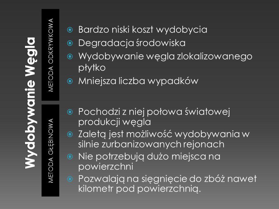 METODA ODKRYWKOWA METODA GŁĘBINOWA  Bardzo niski koszt wydobycia  Degradacja środowiska  Wydobywanie węgla zlokalizowanego płytko  Mniejsza liczba wypadków  Pochodzi z niej połowa światowej produkcji węgla  Zaletą jest możliwość wydobywania w silnie zurbanizowanych rejonach  Nie potrzebują dużo miejsca na powierzchni  Pozwalają na sięgnięcie do zbóż nawet kilometr pod powierzchnią.