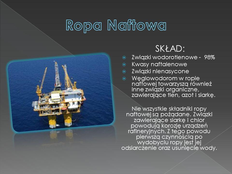  Proces powstawania ropy jest niezwykle wolny  Ropę naftową wydobywa się wiercąc w ziemi odwierty  Po wydobyciu jest ona oszczyszczana