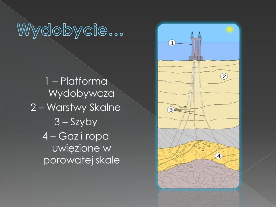 1 – Platforma Wydobywcza 2 – Warstwy Skalne 3 – Szyby 4 – Gaz i ropa uwięzione w porowatej skale